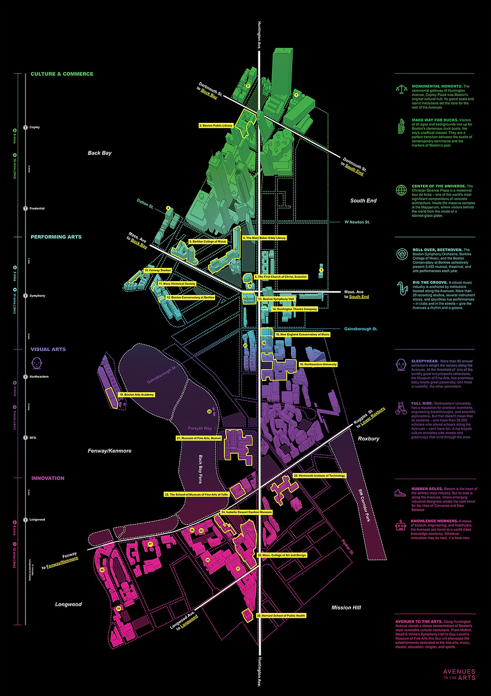 The Avenue of the Arts Map