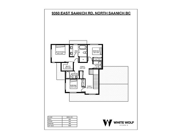 East Saanich Marketing Plan JPEG 2021-05