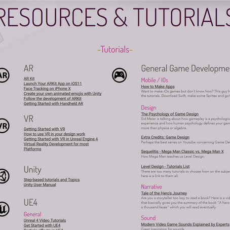 Resources & Tutorials