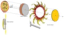 Sun construction.jpg