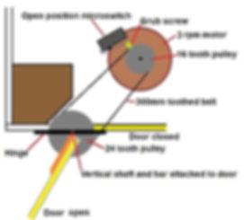 Proposed mechanism.jpg