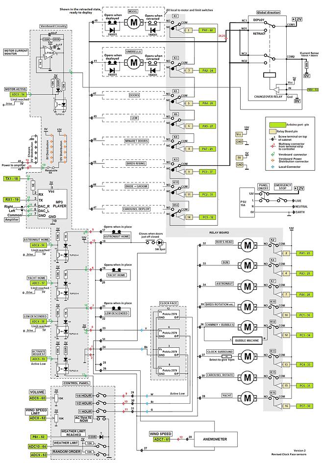 Wiring Diagram V2 A4.bmp