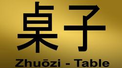 Chinese-mandarin-Hsk6-Flashcards-zuo (39