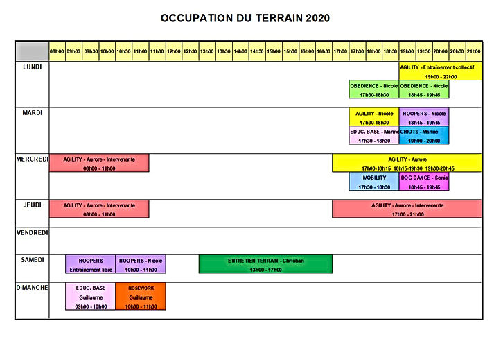 Occupation du terrain 2020.JPG