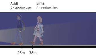 Endurskin og réttur gangandi í umferðinni