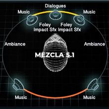 MEZCLA 5.1