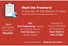 Freshers' Survey 2017
