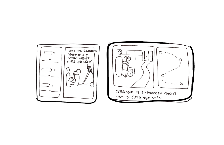 Storyboarding7.png