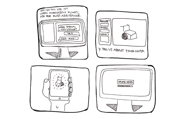 Storyboarding5.png