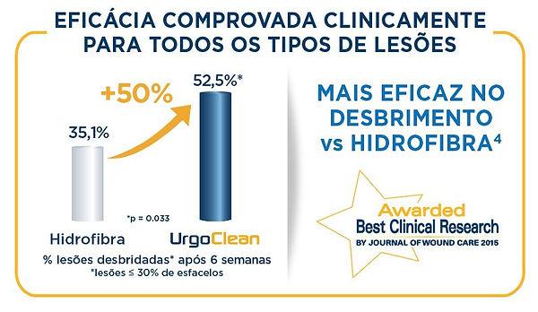 UrgoClean-eficaciacomprovada.JPG