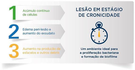 UrgoClean-Problematica.JPG
