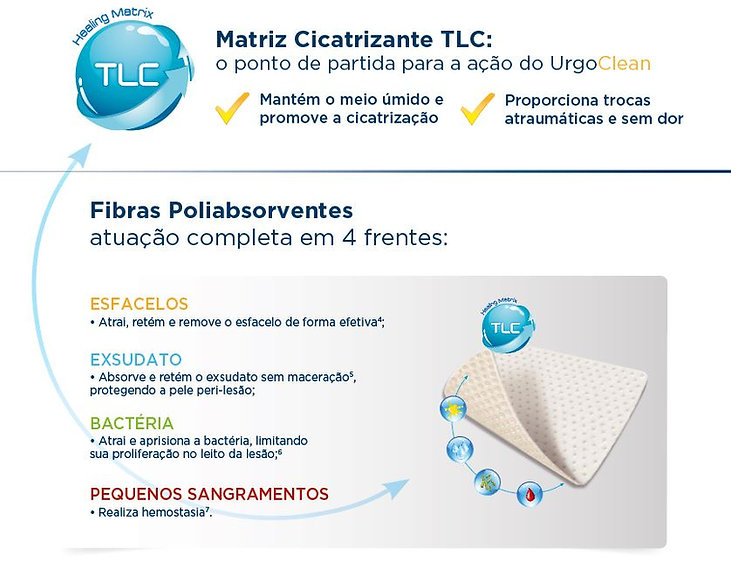 UrgoClean-AcaoLimpezaCompleta.JPG