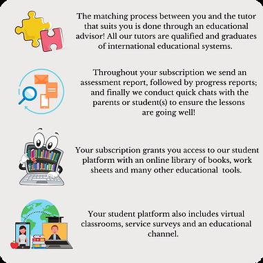 Subscription Incudes: Matching Progress, Follow-Up & Progress Reports, Access Student Portal