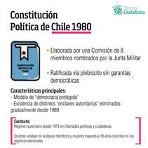 Constitución de 1980