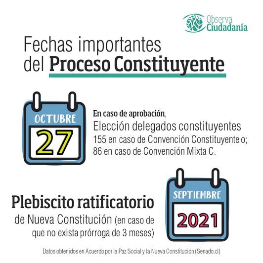 Cronograma del proceso constituyente parte 4