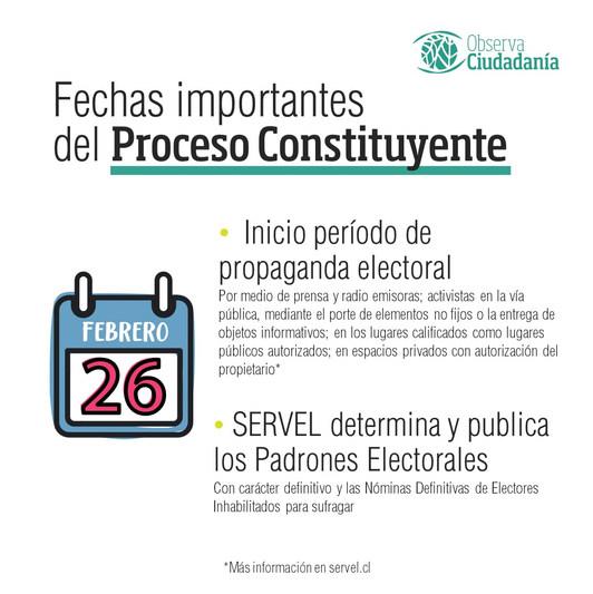 Cronograma del proceso constituyente parte 1