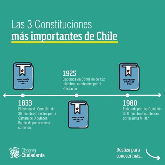 3 Constituciones de Chile