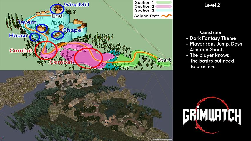 grimwatch_designProcess.png