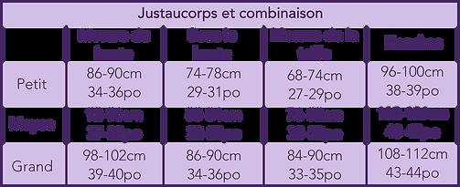 Justaucorps et combinaison.png