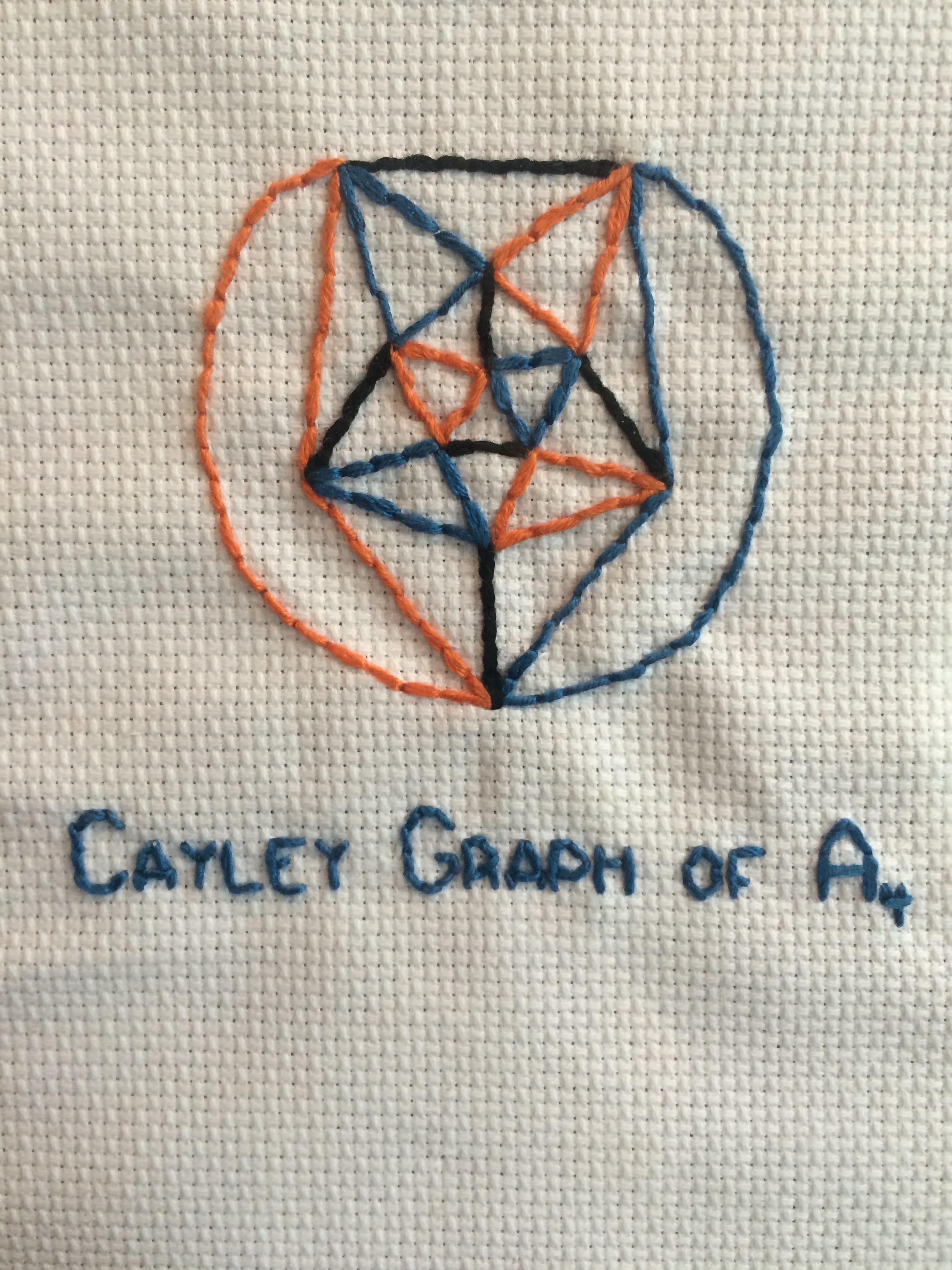 A_4 - Group Theory in Needle Point