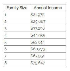 income-chart.jpg