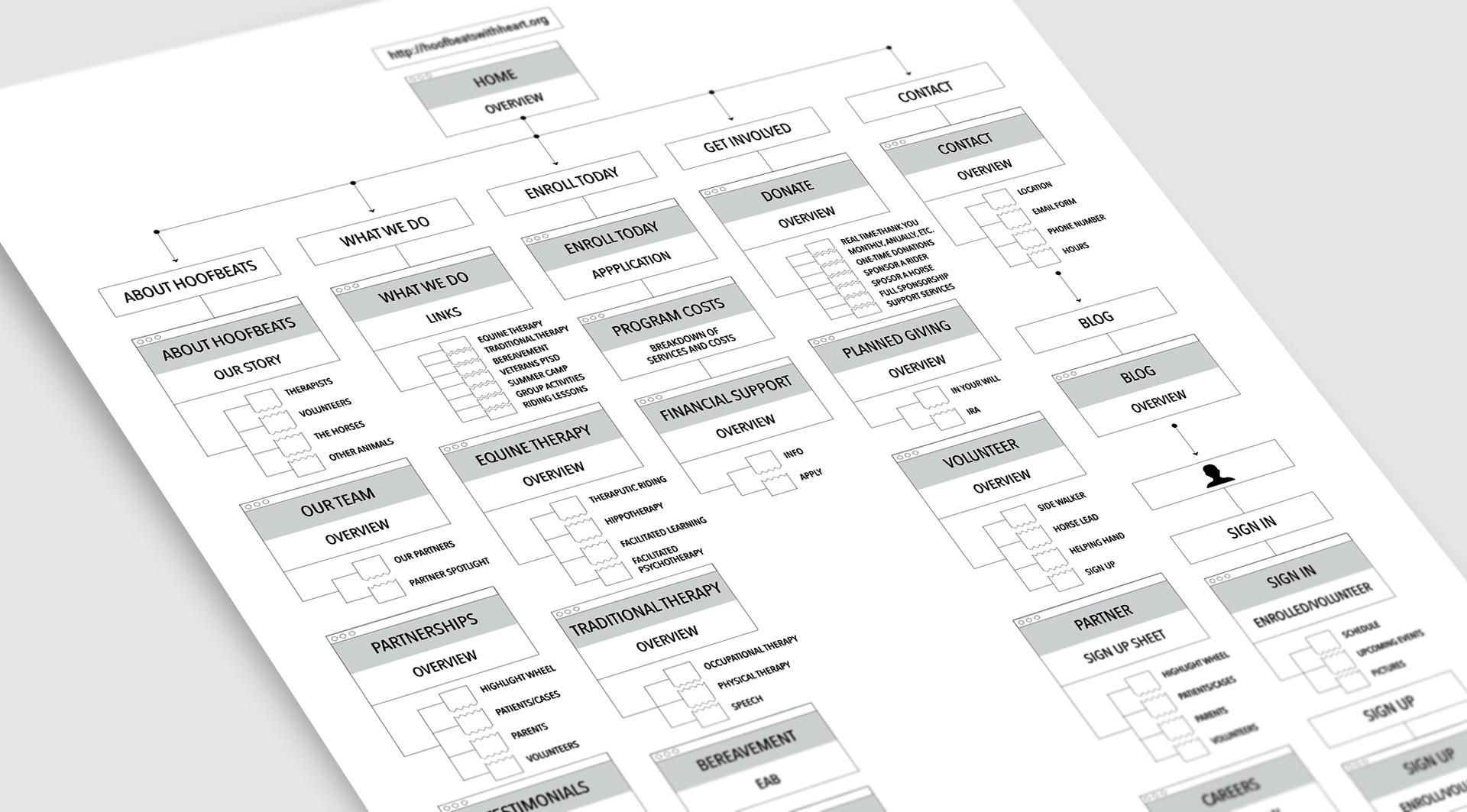 AreiaDesign-HoofBeats-6.jpg
