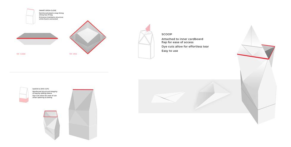 AreiaDesign-Fido-7.jpg