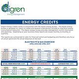 Digren-Energy-Credits-021219-1.jpg