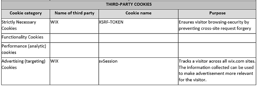 cookies table 2.PNG