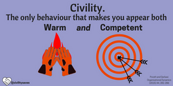 Warmth and competence