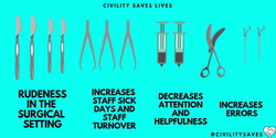 Incivility in the surgical setting