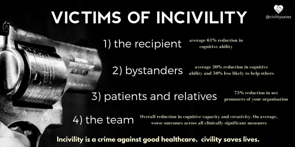 Victims of incivility