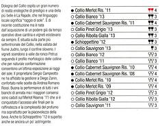 Vini d'Italia Gambero Rosso 2015