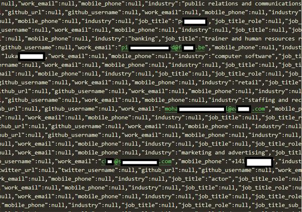 GCTI réseaux sociaux fuite de données