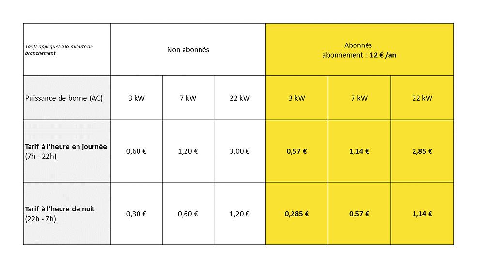 Nouveaux tarifs.PNG