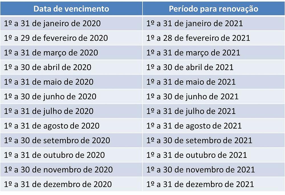 ipva 2021, licenciamento 2021, licenciamento detran rj 21, reciclagem online rj, calendário licenciamento 2021, calendário ipva 2021, grt detran, grd detran. como gerar o ipva 2021, dpvat 2021 preciso pagar