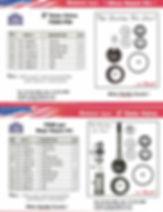 2 DGV Minor and Major Repair Kit