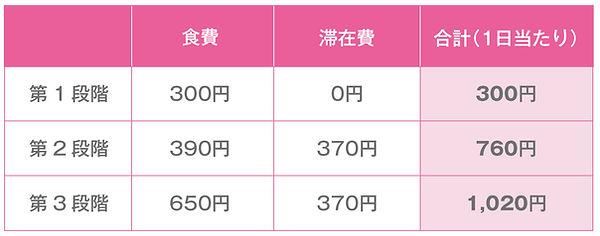 つなぐ料金表-03.jpg