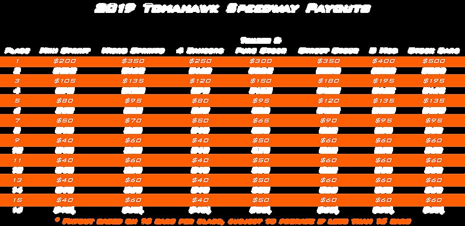 TS-Payouts-2019.png