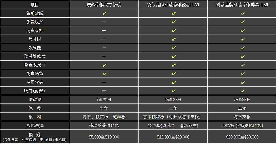 三大服务(新).png