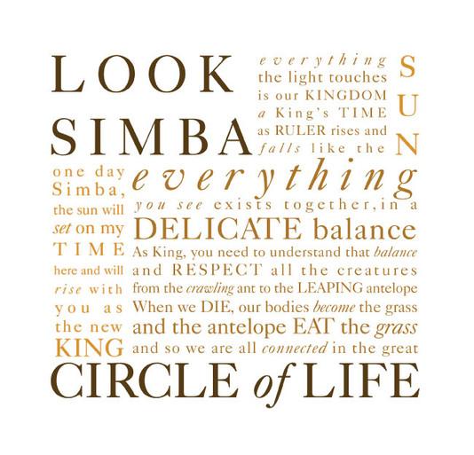 Simba - Monologue
