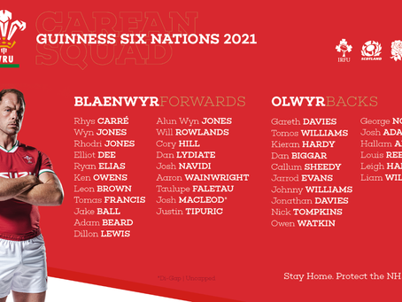 Wales Squad 6 Nations 2021