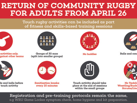 Return Of Community Rugby For Adults