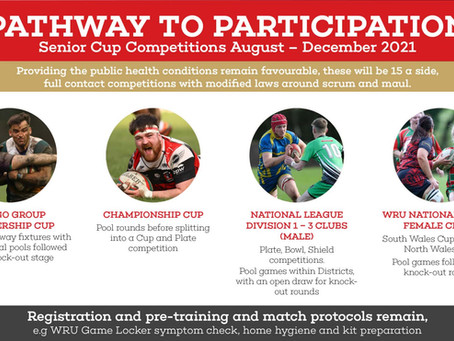 Community Rugby Is Back!