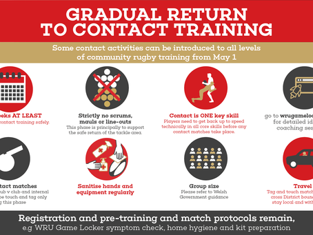 Return To Contact Training
