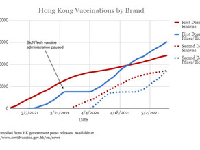 HK is in the wrong geopolitical 'bubble' to enjoy stability and prosperity
