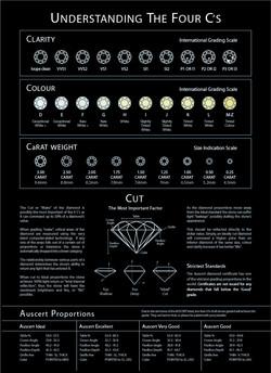 wayne-lynch-diamond-information-grading-chart.jpg