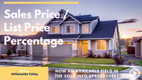 Sales Price / List Price Percentage