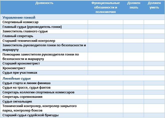 2015-05-18 17-48-29 20150513 Подготовка судей.docx - Word.png
