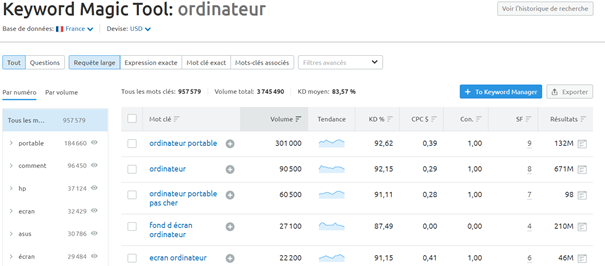 Menu SemRush : ordinateur
